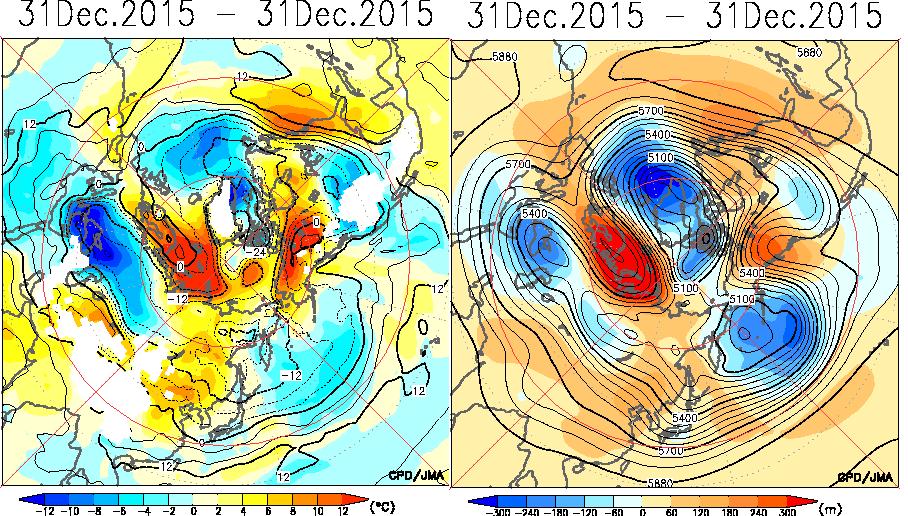 12月31日北半球T850和Z500形势
